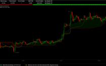 Бот для криптовалюты на бирже YObit и других площадках